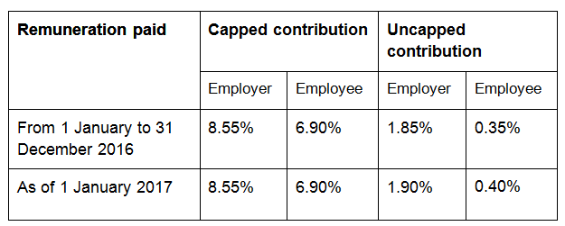Table with data for capped and uncapped pension contributions