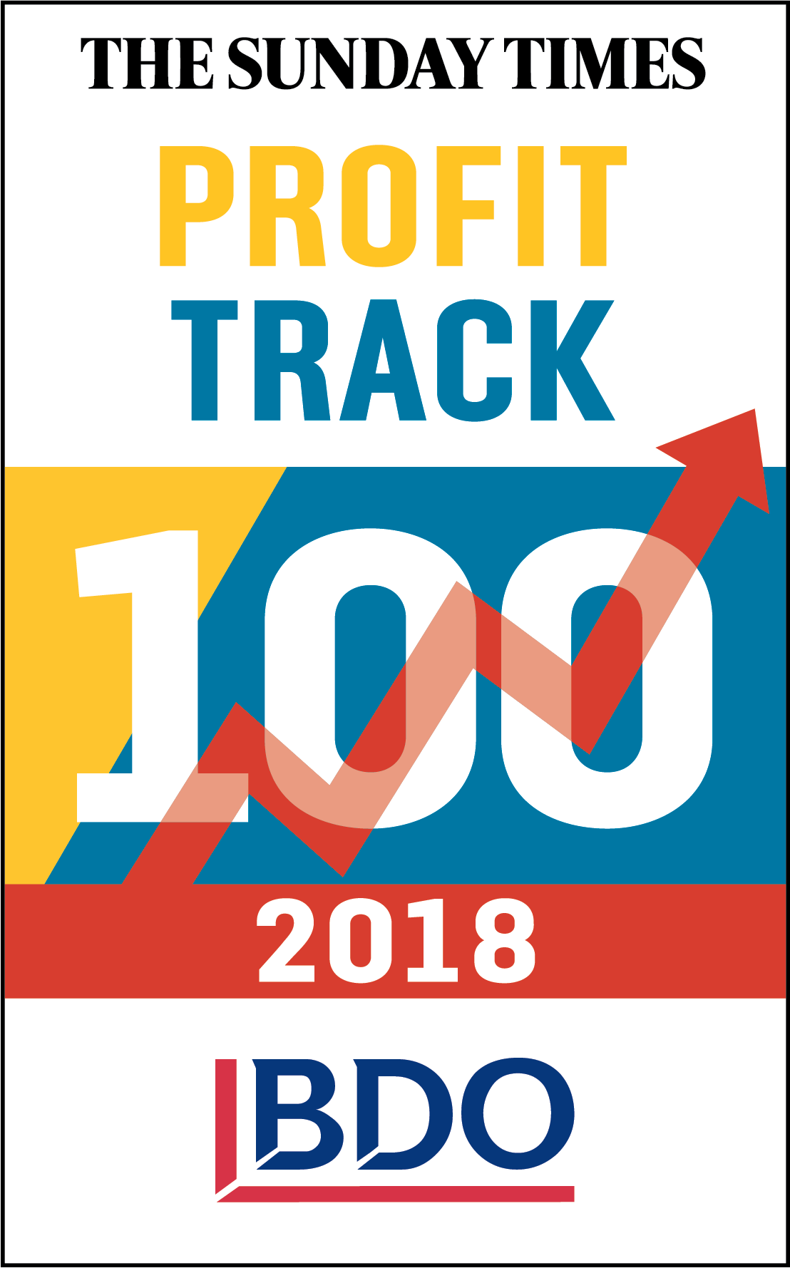 activpayroll recognised in Sunday Times BDO Profit Track 100